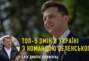 Рік Команди Зеленського: ТОП-5 змін